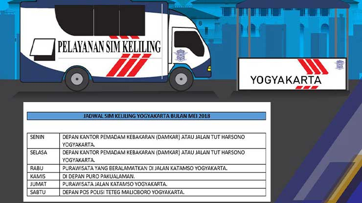 Jadwal SIM Keliling Jogja Terlengkap dan Terbaru