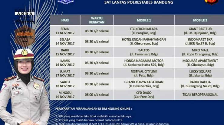 Jadwal SIM Keliling Kota Bandung