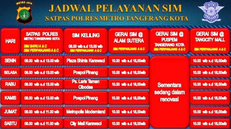 Jadwal SIM Keliling Kota Tangerang