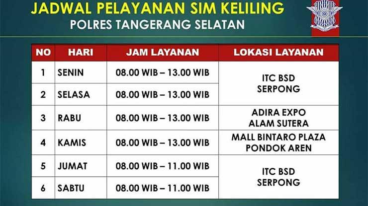 Jadwal SIM Keliling Tangerang Terupdate dan Terbaru