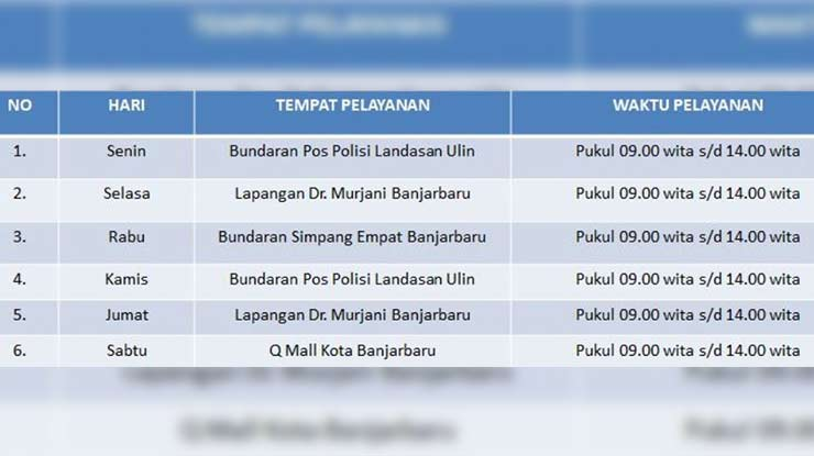 Jadwal SIM Keliling Banjarbaru