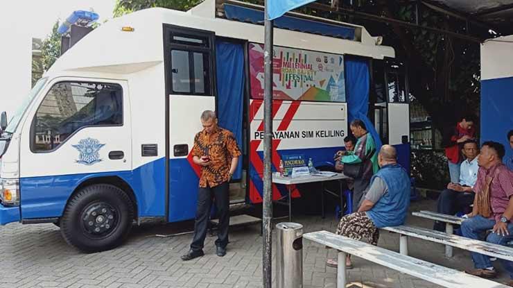 Jadwal SIM Keliling Jakarta Timur