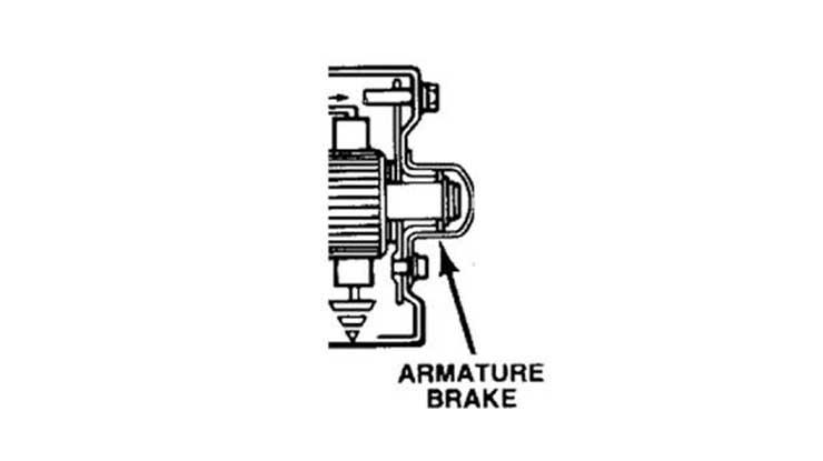 Armature Brake