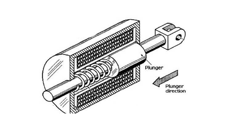 Fungsi Komponen Motor Starter Plunger