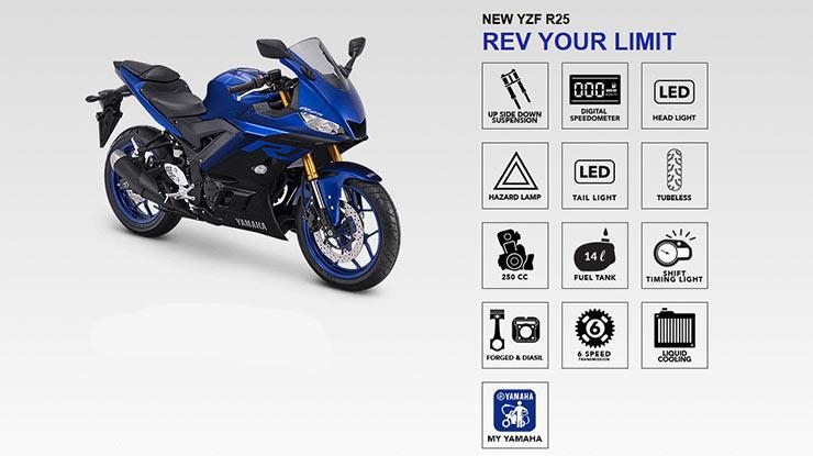 Kelebihan Yamaha R25