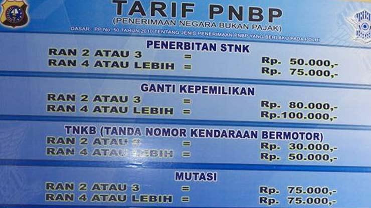 Biaya Mutasi Motor Antar Provinsi