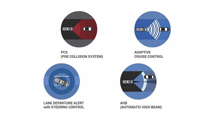 Fitur Safety Toyota Alphard dan Vellfire