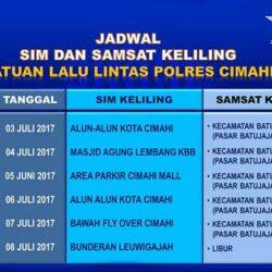 Jadwal SIM Keliling Cimahi