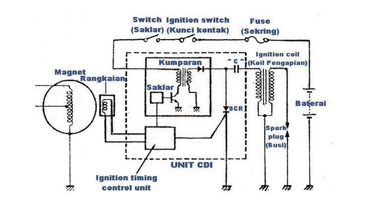 Komponen CDI Motor