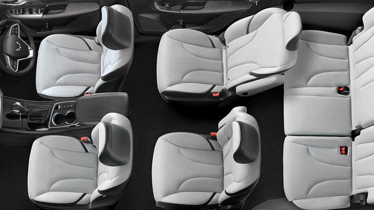 Kapasitas Penumpang Mobil SUV dan MPV