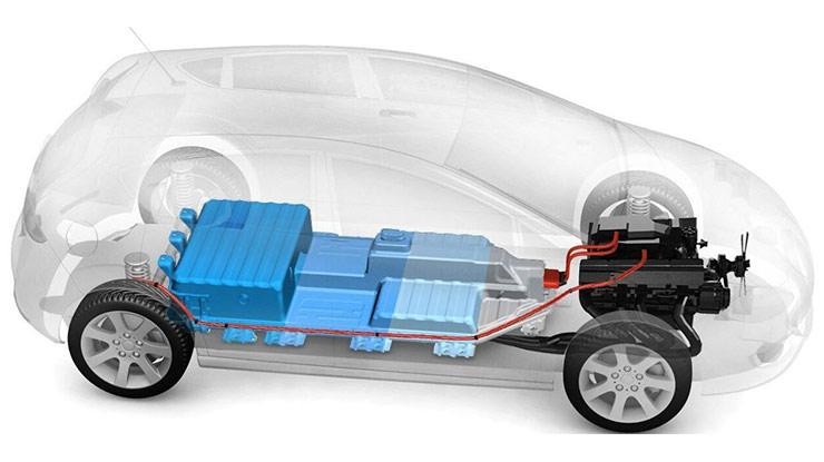 Jenis Baterai Mobil Listrik
